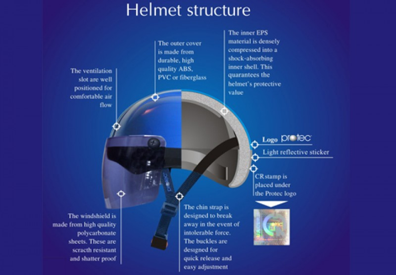 How does a helmet protect your head?